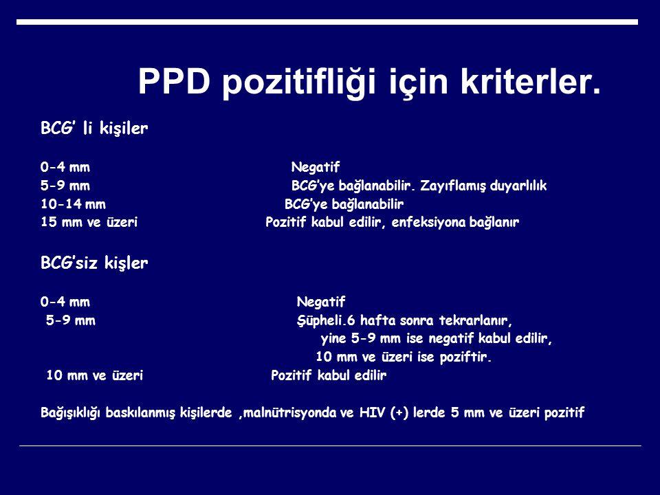 PPD pozitifliği için kriterler. BCG' li kişiler 0-4 mm Negatif 5-9 mm BCG'ye bağlanabilir. Zayıflamış duyarlılık 10-14 mm BCG'ye bağlanabilir 15 mm ve