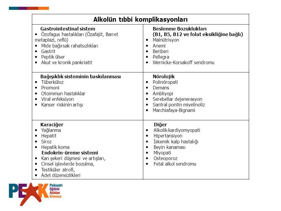 Alkolün tıbbi komplikasyonları Gastrointestinal sistem  Özofagus hastalıkları (Özafajit, Barret metaplazi, reflü)  Mide bağırsak rahatsızlıkları  G