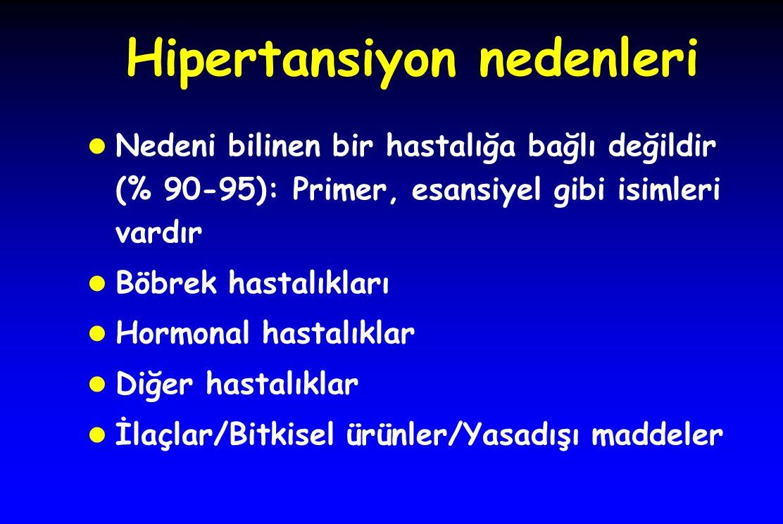 Hipertansiyon nedenleri l Nedeni bilinen bir hastalığa bağlı değildir (% 90-95): Primer, esansiyel gibi isimleri vardır l Böbrek hastalıkları l Hormonal hastalıklar l Diğer hastalıklar l İlaçlar/Bitkisel ürünler/Yasadışı maddeler