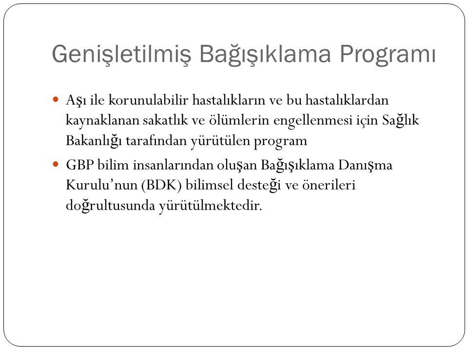 Tarihçe - Türkiye  1981: Genişletilmiş Bağışıklama Programına katılış  1985: Türkiye Aşı Kampanyası  1995: Ulusal Polio Aşı Günleri  1996: Kızamık Hızlandırma Kampanyası  1997: Mop-up  1998: Hepatit-B  2002: DSÖ Avrupa Bölgesinin Poliodan Arındırılmış Bölge İlan Edilmesi  2003: Kızamık Aşı Günleri