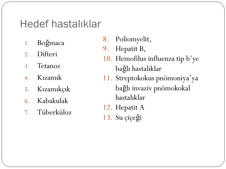 Hedef hastalıklar 1. Bo ğ maca 2. Difteri 3. Tetanoz 4. Kızamık 5. Kızamıkçık 6. Kabakulak 7. Tüberküloz 8.Poliomyelit, 9.Hepatit B, 10.Hemofilus infl