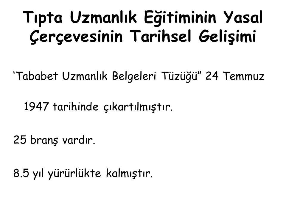Tıpta Uzmanlık Eğitiminin Yasal Çerçevesinin Tarihsel Gelişimi 28 Aralık 1955 tarihinde 'Tababet İhtisas Nizamnamesi' yayınlandı.
