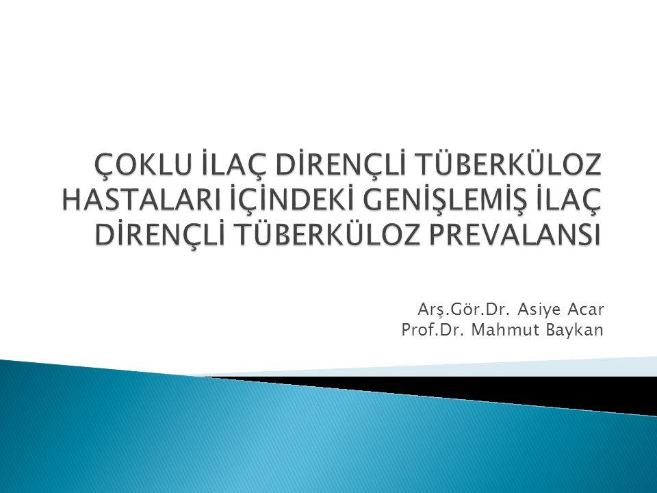 Arş.Gör.Dr. Asiye Acar Prof.Dr. Mahmut Baykan