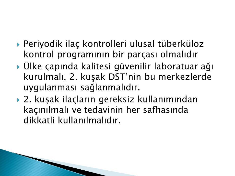  Periyodik ilaç kontrolleri ulusal tüberküloz kontrol programının bir parçası olmalıdır  Ülke çapında kalitesi güvenilir laboratuar ağı kurulmalı, 2