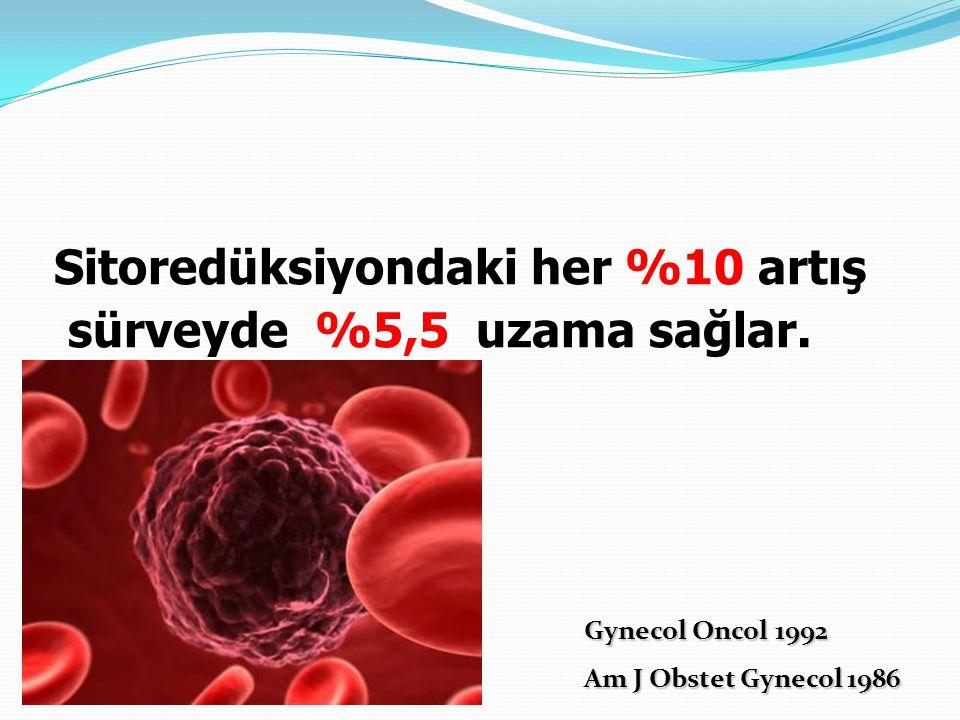 Sitoredüksiyondaki her %10 artış sürveyde %5,5 uzama sağlar. Gynecol Oncol 1992 Am J Obstet Gynecol 1986