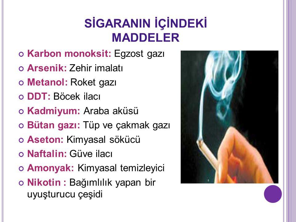 SİGARANIN İÇİNDEKİ MADDELER Karbon monoksit: Egzost gazı Arsenik: Zehir imalatı Metanol: Roket gazı DDT: Böcek ilacı Kadmiyum: Araba aküsü Bütan gazı: