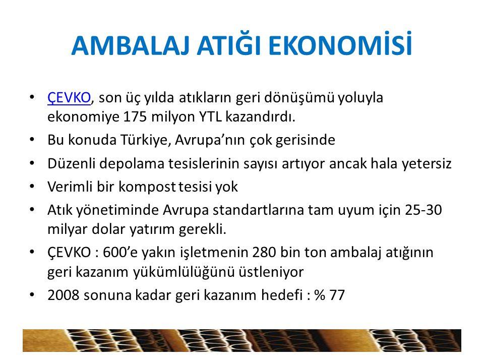 AMBALAJ ATIĞI EKONOMİSİ ÇEVKO, son üç yılda atıkların geri dönüşümü yoluyla ekonomiye 175 milyon YTL kazandırdı. ÇEVKO Bu konuda Türkiye, Avrupa'nın ç