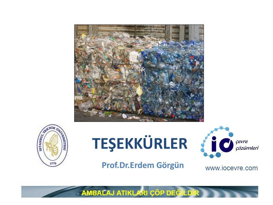TEŞEKKÜRLER AMBALAJ ATIKLARI ÇÖP DEĞİLDİR Prof.Dr.Erdem Görgün www.iocevre.com