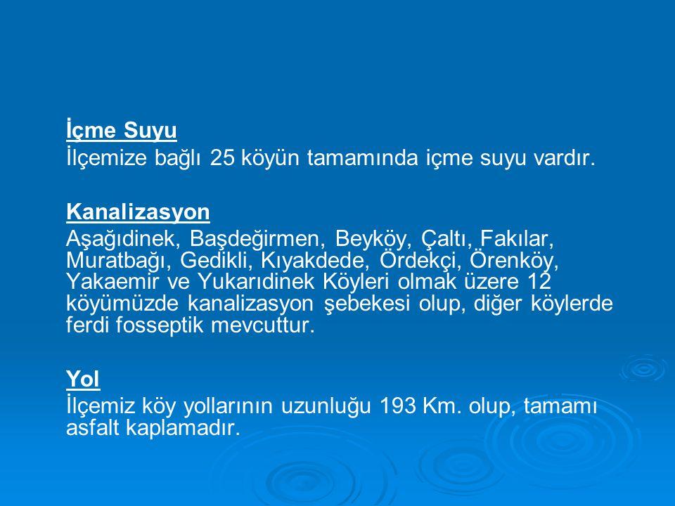 İçme Suyu İlçemize bağlı 25 köyün tamamında içme suyu vardır. Kanalizasyon Aşağıdinek, Başdeğirmen, Beyköy, Çaltı, Fakılar, Muratbağı, Gedikli, Kıyakd