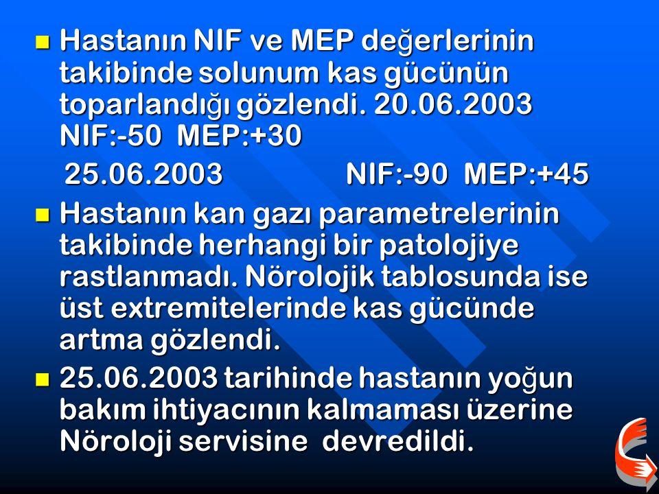KL İ N İ K SEY İ R 20.06.2003 tarihinde Guillain Barre sendromu tanısı ile izleme alınan hasta GAG refleksi olmadı ğ ından enteral beslenmeye ba ş lan