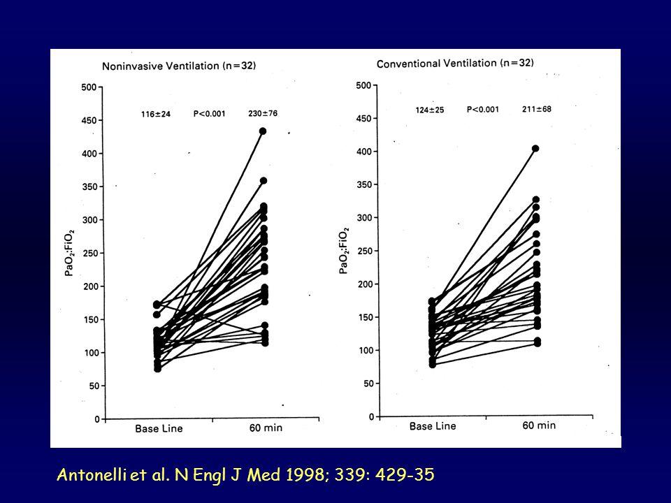 Hyperkapnik solunum yetmezliği (MÜTF 1997-2001) 68 hasta, 64.6  11.9 yaş NIMV süresi 107  164 saat YBÜ süresi 158  131 saat KOAH süresi 13.8  7.4