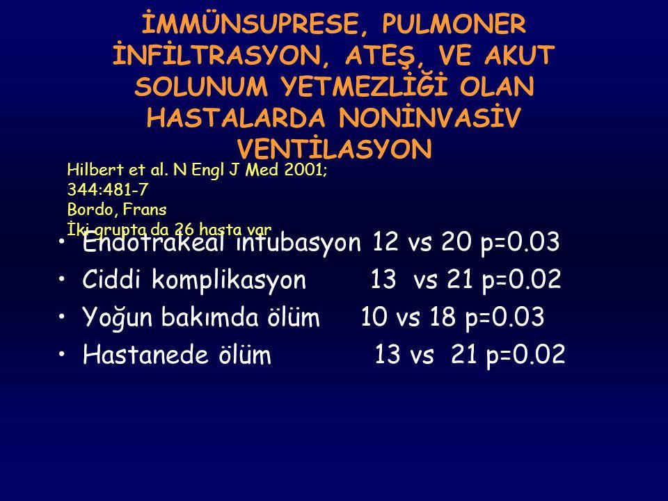 Antonelli et al. N Engl J Med 1998; 339: 429-35