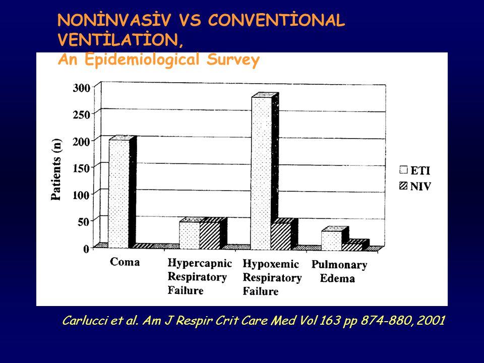 Carlucci et al. Am J Respir Crit Care Med Vol 163 pp 874-880, 2001 NONİNVASİV VS CONVENTİONAL VENTİLATİON,An Epidemiological Survey