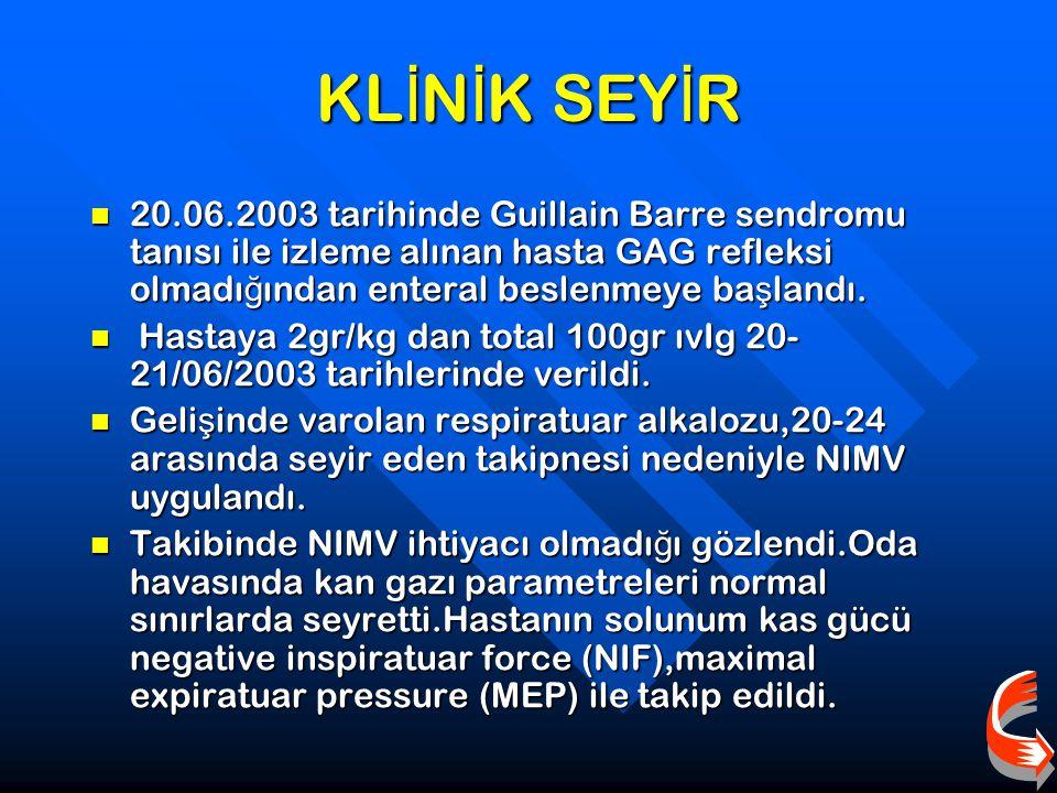 KL İ N İ K SEY İ R 20.06.2003 tarihinde Guillain Barre sendromu tanısı ile izleme alınan hasta GAG refleksi olmadı ğ ından enteral beslenmeye ba ş landı.