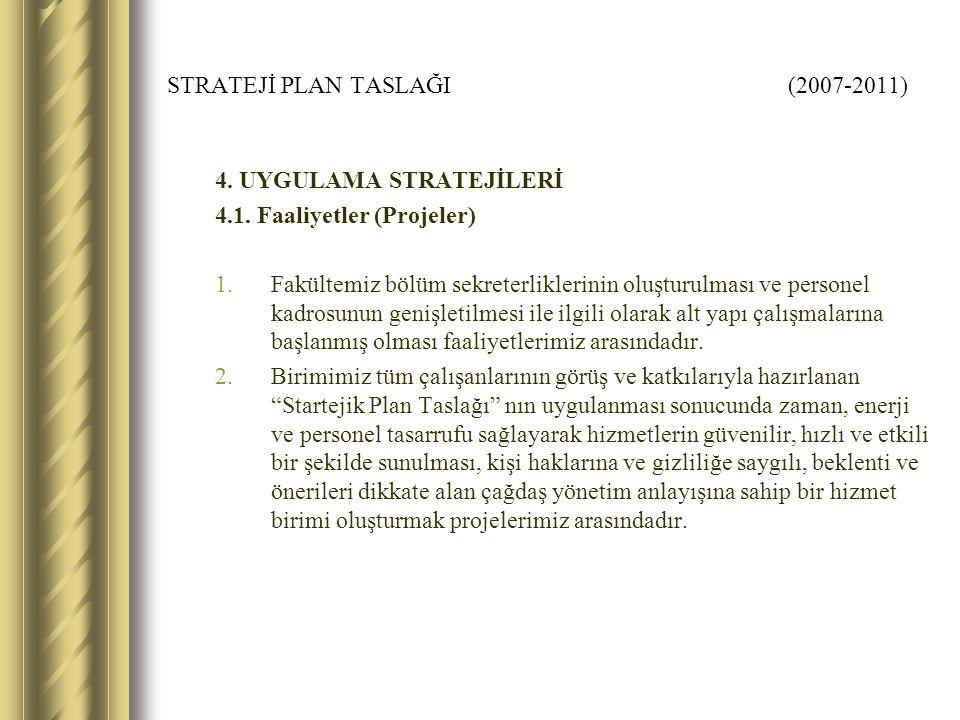 STRATEJİ PLAN TASLAĞI (2007-2011) 4. UYGULAMA STRATEJİLERİ 4.1. Faaliyetler (Projeler) 1.Fakültemiz bölüm sekreterliklerinin oluşturulması ve personel