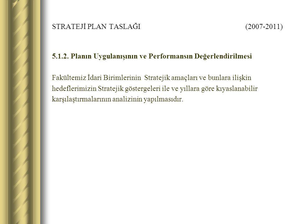 STRATEJİ PLAN TASLAĞI (2007-2011) 5.1.2. Planın Uygulanışının ve Performansın Değerlendirilmesi Fakültemiz İdari Birimlerinin Stratejik amaçları ve bu