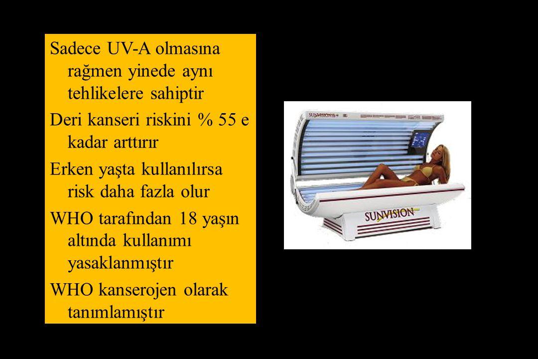 Sadece UV-A olmasına rağmen yinede aynı tehlikelere sahiptir Deri kanseri riskini % 55 e kadar arttırır Erken yaşta kullanılırsa risk daha fazla olur