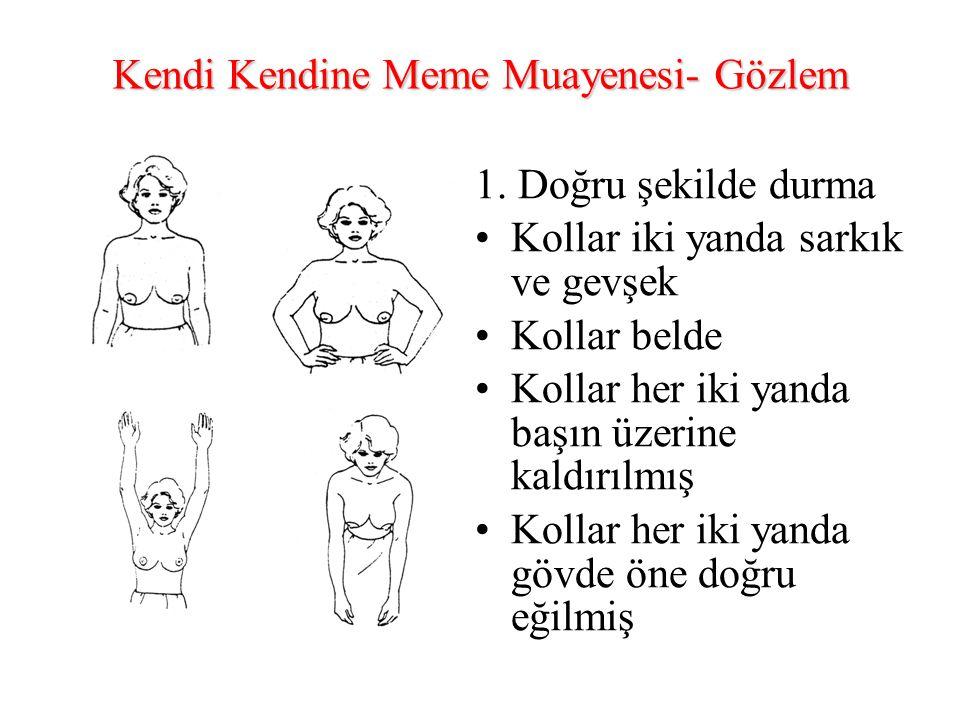 Kendi Kendine Meme Muayenesi- Gözlem 1.
