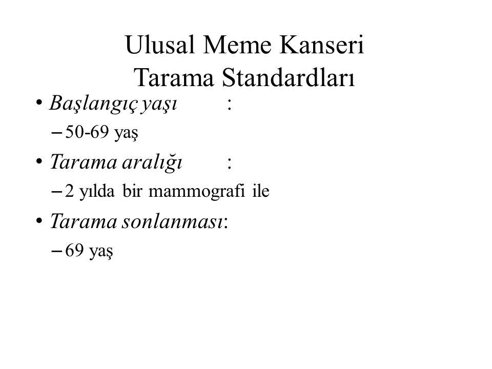 Ulusal Meme Kanseri Tarama Standardları Başlangıç yaşı: – 50-69 yaş Tarama aralığı: – 2 yılda bir mammografi ile Tarama sonlanması: – 69 yaş