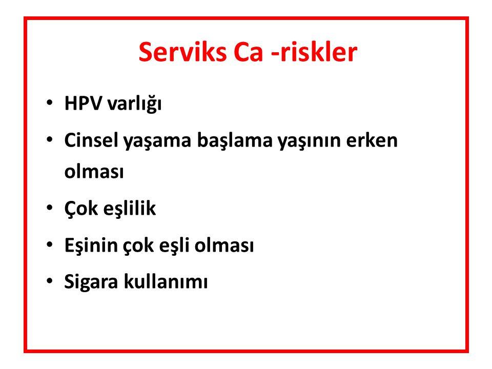 Serviks Ca -riskler HPV varlığı Cinsel yaşama başlama yaşının erken olması Çok eşlilik Eşinin çok eşli olması Sigara kullanımı