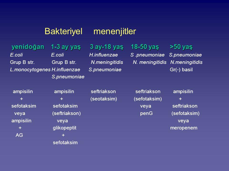 Bakteriyel menenjitler yenidoğan 1-3 ay yaş 3 ay-18 yaş 18-50 yaş >50 yaş E.coli E.coli H.influenzae S.pneumoniae S.pneumoniae Grup B str. Grup B str.