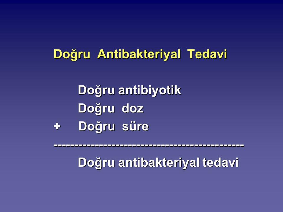 Doğru Antibakteriyal Tedavi Doğru Antibakteriyal Tedavi Doğru antibiyotik Doğru antibiyotik Doğru doz Doğru doz + Doğru süre + Doğru süre ------------
