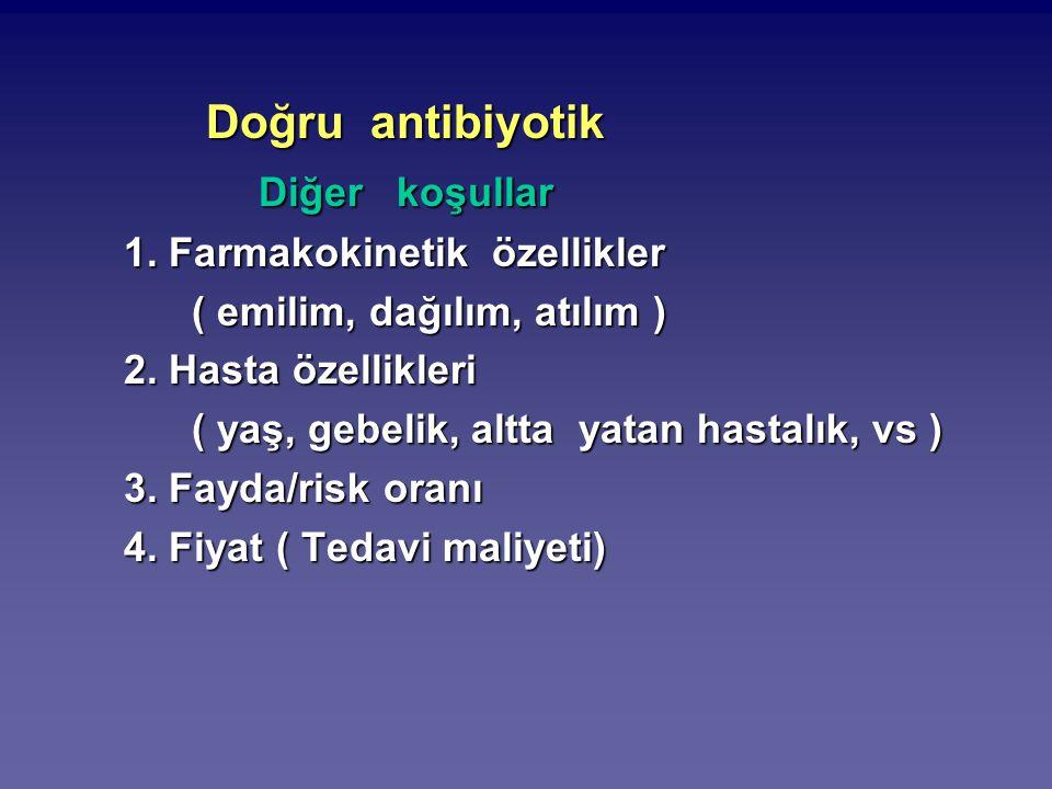 Doğru antibiyotik Diğer koşullar Diğer koşullar 1. Farmakokinetik özellikler 1. Farmakokinetik özellikler ( emilim, dağılım, atılım ) ( emilim, dağılı