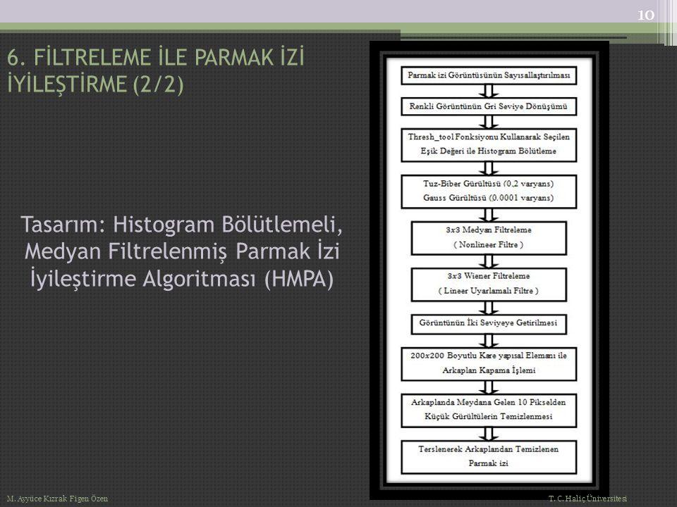 Tasarım: Histogram Bölütlemeli, Medyan Filtrelenmiş Parmak İzi İyileştirme Algoritması (HMPA) 6. FİLTRELEME İLE PARMAK İZİ İYİLEŞTİRME (2/2) 10 M. Ayy