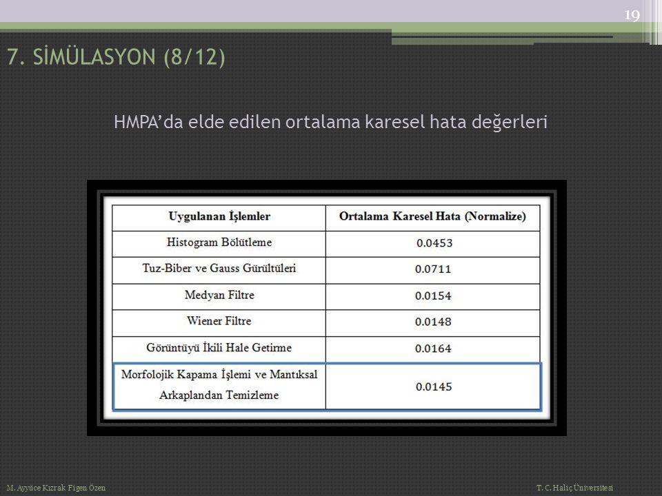 HMPA'da elde edilen ortalama karesel hata değerleri 7. SİMÜLASYON (8/12) 19 M. Ayyüce Kızrak Figen Özen T. C. Haliç Üniversitesi