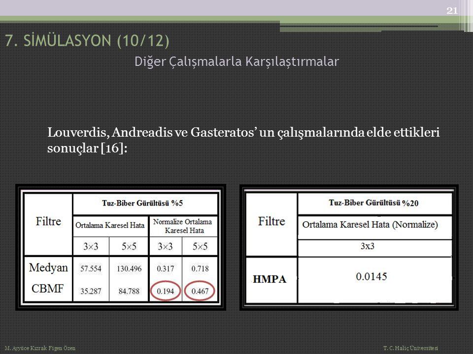 Diğer Çalışmalarla Karşılaştırmalar Louverdis, Andreadis ve Gasteratos' un çalışmalarında elde ettikleri sonuçlar [16]: 7. SİMÜLASYON (10/12) 21 M. Ay