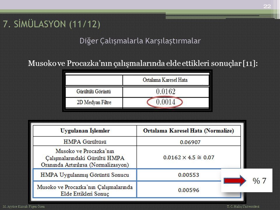 Diğer Çalışmalarla Karşılaştırmalar Musoko ve Procazka'nın çalışmalarında elde ettikleri sonuçlar [11]: 7. SİMÜLASYON (11/12) 22 M. Ayyüce Kızrak Fige