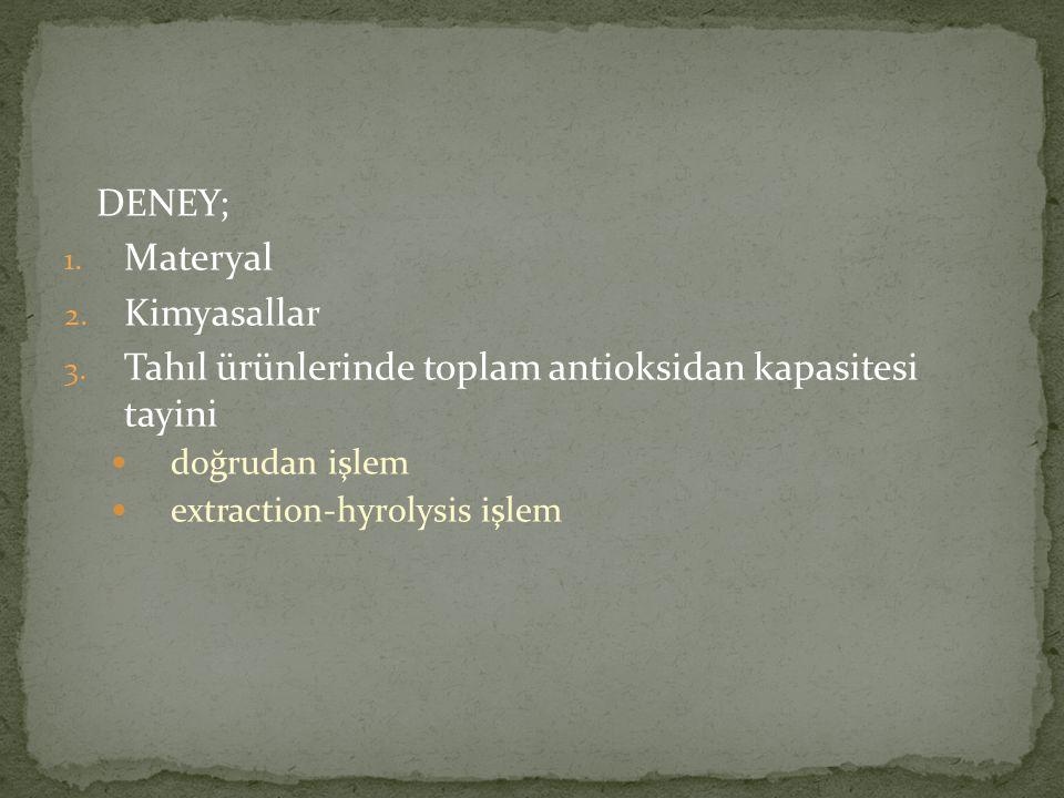 DENEY; 1. Materyal 2. Kimyasallar 3. Tahıl ürünlerinde toplam antioksidan kapasitesi tayini doğrudan işlem extraction-hyrolysis işlem