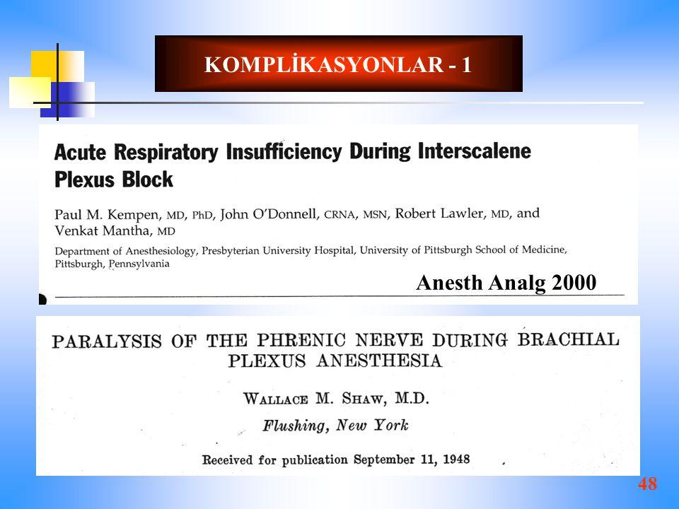 48 KOMPLİKASYONLAR - 1 Anesth Analg 2000