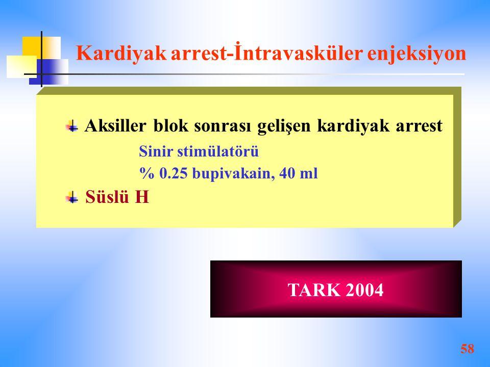 58 Aksiller blok sonrası gelişen kardiyak arrest Sinir stimülatörü % 0.25 bupivakain, 40 ml Süslü H TARK 2004 Kardiyak arrest-İntravasküler enjeksiyon