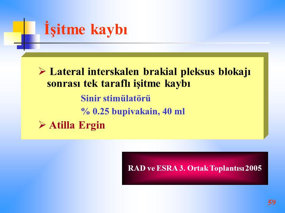 59 İşitme kaybı  Lateral interskalen brakial pleksus blokajı sonrası tek taraflı işitme kaybı Sinir stimülatörü % 0.25 bupivakain, 40 ml  Atilla Ergin RAD ve ESRA 3.