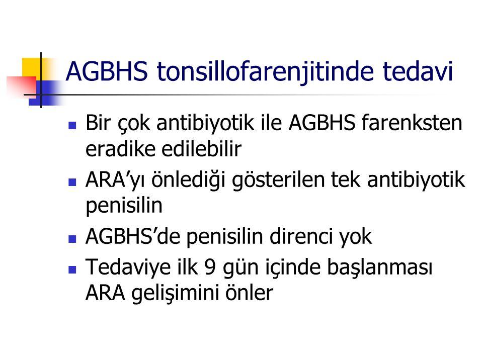 AGBHS tonsillofarenjitinde tedavi Bir çok antibiyotik ile AGBHS farenksten eradike edilebilir ARA'yı önlediği gösterilen tek antibiyotik penisilin AGB