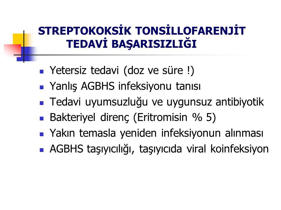 STREPTOKOKSİK TONSİLLOFARENJİT TEDAVİ BAŞARISIZLIĞI Yetersiz tedavi (doz ve süre !) Yanlış AGBHS infeksiyonu tanısı Tedavi uyumsuzluğu ve uygunsuz ant