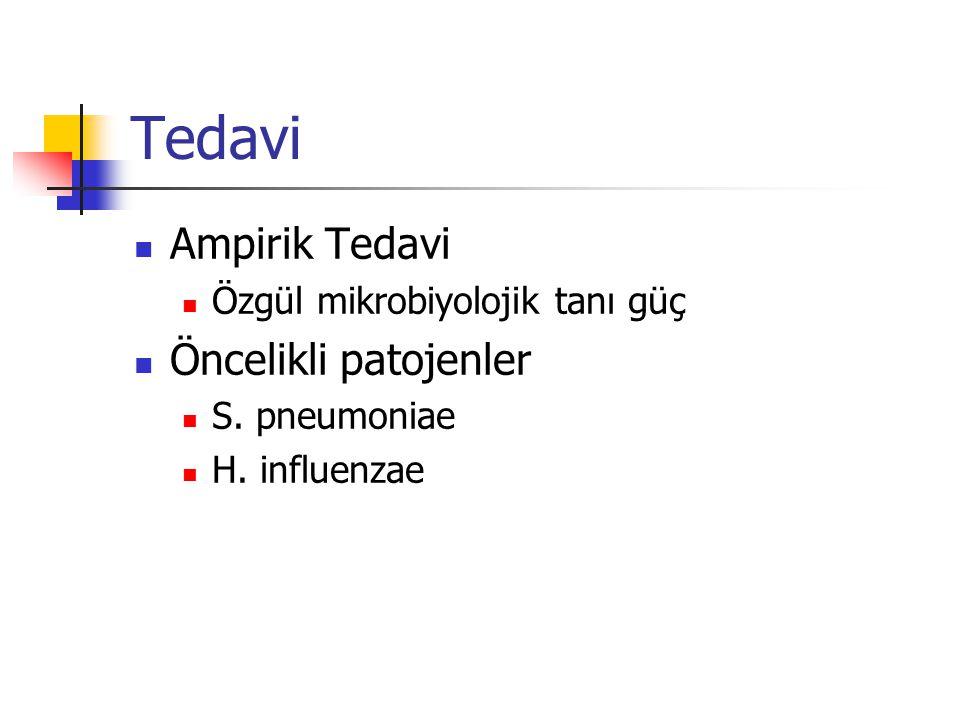 Tedavi Ampirik Tedavi Özgül mikrobiyolojik tanı güç Öncelikli patojenler S. pneumoniae H. influenzae