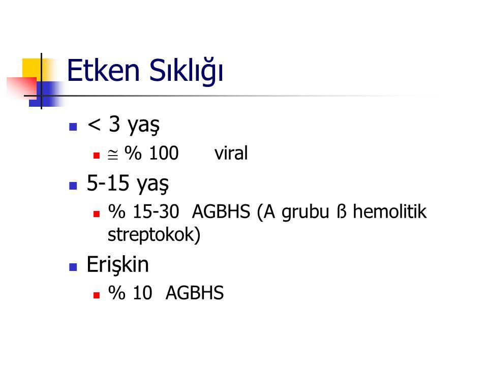 Etken Sıklığı < 3 yaş  % 100 viral 5-15 yaş % 15-30 AGBHS (A grubu ß hemolitik streptokok) Erişkin % 10 AGBHS