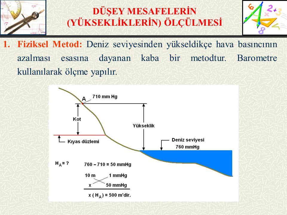 DÜŞEY MESAFELERİN (YÜKSEKLİKLERİN) ÖLÇÜLMESİ 1.Fiziksel Metod: Deniz seviyesinden yükseldikçe hava basıncının azalması esasına dayanan kaba bir metodt