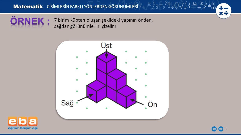 13 Farklı yönlerden görünümleri verilen yapıları birim küplerle oluşturalım.