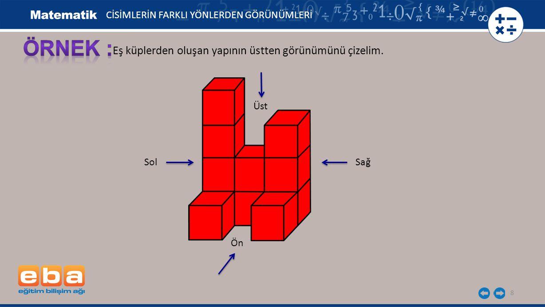 8 Eş küplerden oluşan yapının üstten görünümünü çizelim. CİSİMLERİN FARKLI YÖNLERDEN GÖRÜNÜMLERİ Sol Üst Ön Sağ