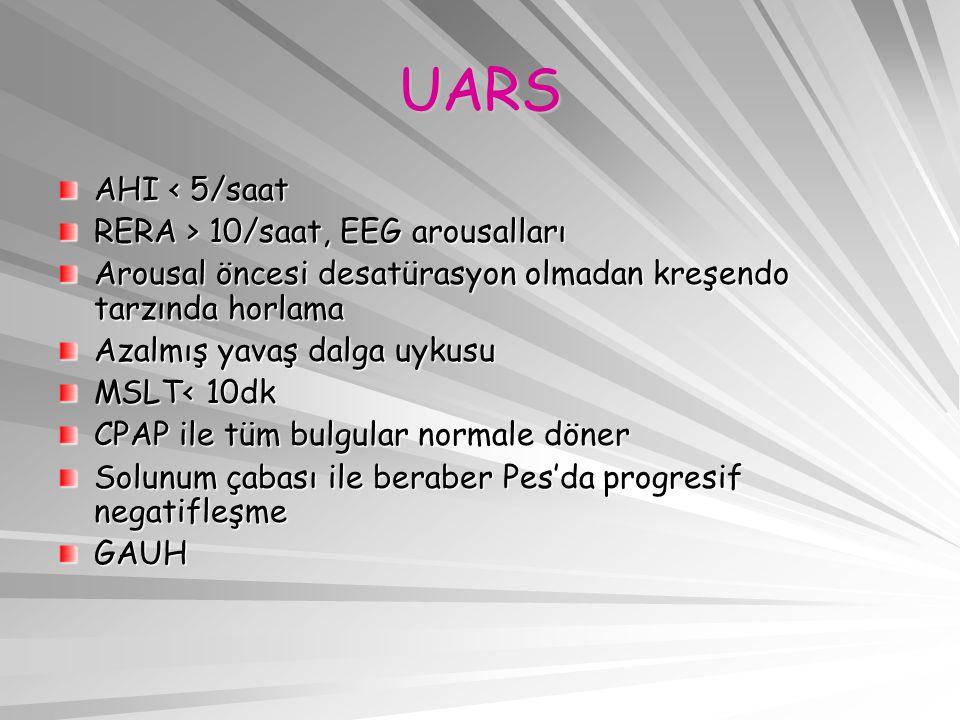 UARS AHI < 5/saat RERA > 10/saat, EEG arousalları Arousal öncesi desatürasyon olmadan kreşendo tarzında horlama Azalmış yavaş dalga uykusu MSLT< 10dk CPAP ile tüm bulgular normale döner Solunum çabası ile beraber Pes'da progresif negatifleşme GAUH