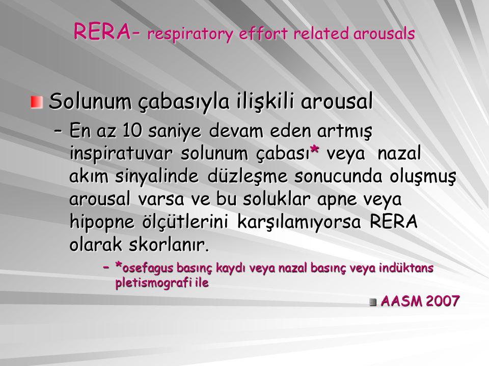 RERA- respiratory effort related arousals Solunum çabasıyla ilişkili arousal –En az 10 saniye devam eden artmış inspiratuvar solunum çabası* veya nazal akım sinyalinde düzleşme sonucunda oluşmuş arousal varsa ve bu soluklar apne veya hipopne ölçütlerini karşılamıyorsa RERA olarak skorlanır.