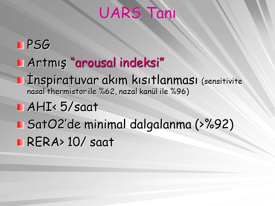 UARS Tanı PSG Artmış arousal indeksi İnspiratuvar akım kısıtlanması (sensitivite nasal thermistor ile %62, nazal kanül ile %96) AHI< 5/saat SatO2'de minimal dalgalanma (>%92) RERA> 10/ saat