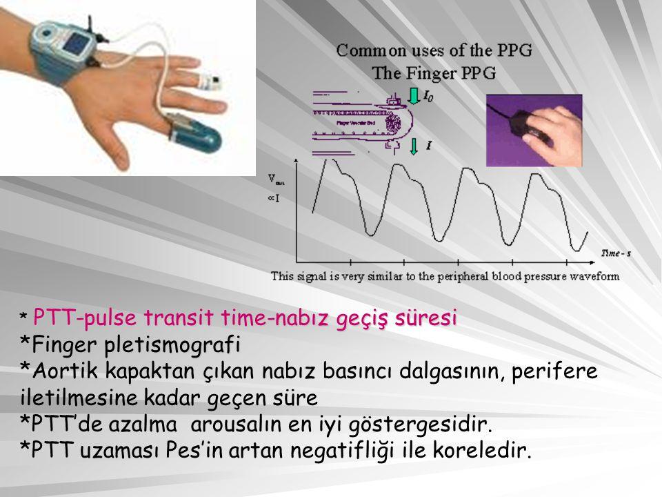 * PTT-pulse transit time-nabız geçiş süresi *Finger pletismografi *Aortik kapaktan çıkan nabız basıncı dalgasının, perifere iletilmesine kadar geçen süre *PTT'de azalma arousalın en iyi göstergesidir.