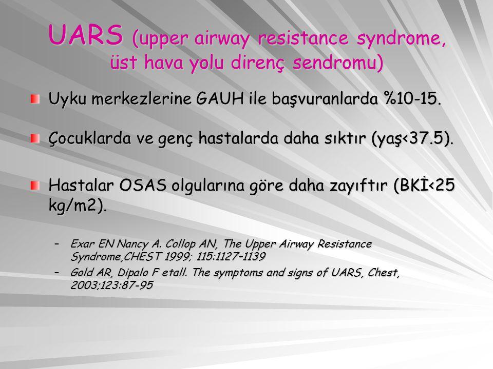UARS (upper airway resistance syndrome, üst hava yolu direnç sendromu) Uyku merkezlerine GAUH ile başvuranlarda %10-15.