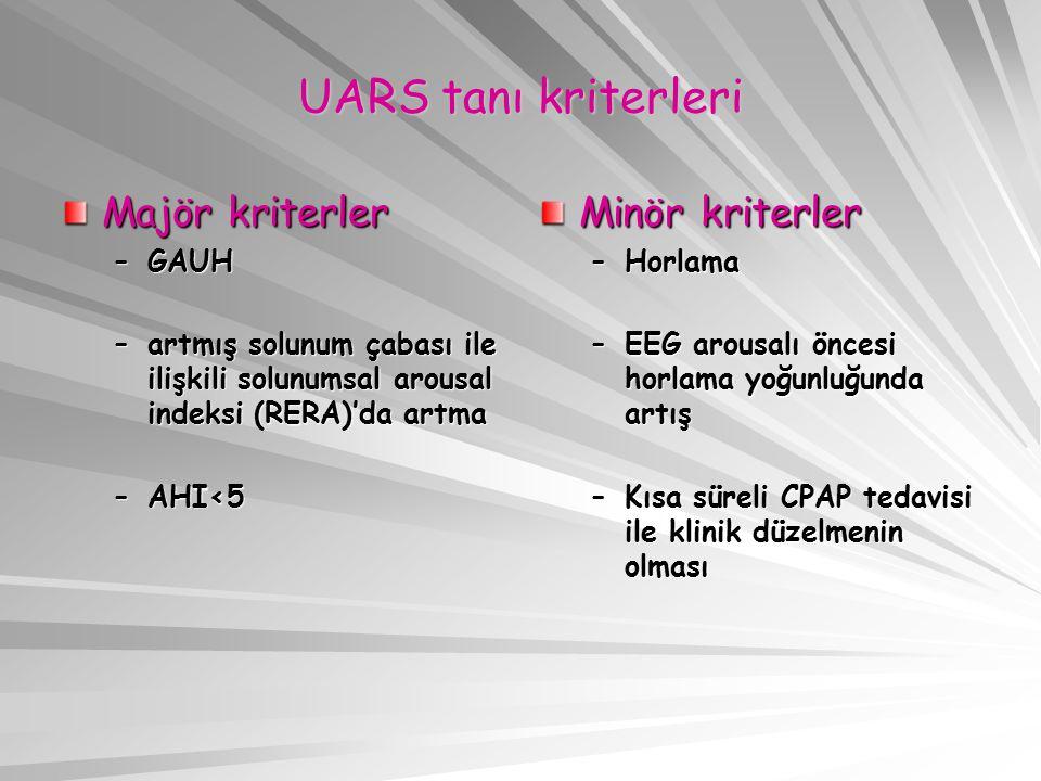 UARS tanı kriterleri Majör kriterler –GAUH –artmış solunum çabası ile ilişkili solunumsal arousal indeksi (RERA)'da artma –AHI<5 Minör kriterler –Horl