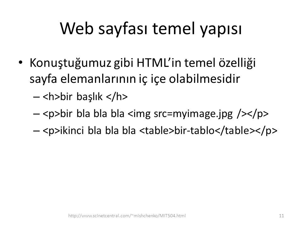 Web sayfası temel yapısı Konuştuğumuz gibi HTML'in temel özelliği sayfa elemanlarının iç içe olabilmesidir – bir başlık – bir bla bla bla – ikinci bla bla bla bir-tablo http://www.scinetcentral.com/~mishchenko/MIT504.html11