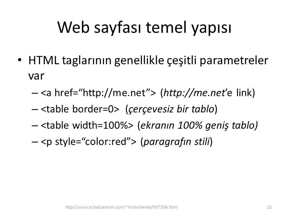 Web sayfası temel yapısı HTML taglarının genellikle çeşitli parametreler var – (http://me.net'e link) – (çerçevesiz bir tablo) – (ekranın 100% geniş tablo) – (paragrafın stili) http://www.scinetcentral.com/~mishchenko/MIT504.html15